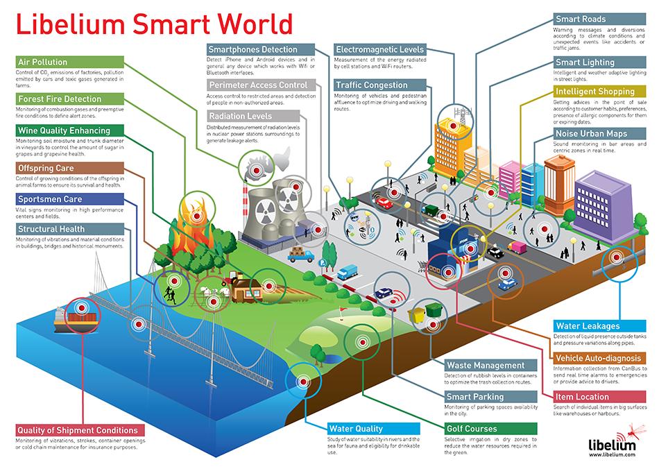 smart-solution-04